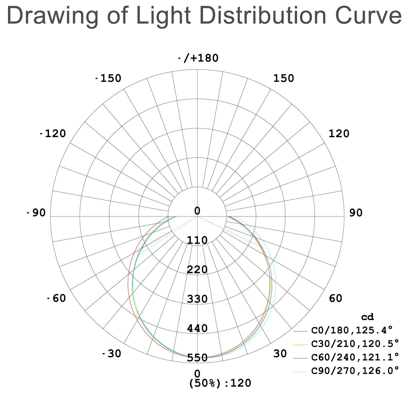 30W_LED_NCD-080A_6-e1413217740300