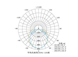 NCD-081A_3